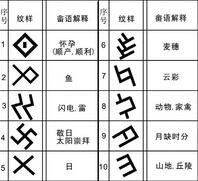 象形类字符纹 —— 畲族服饰花纹图案(四)