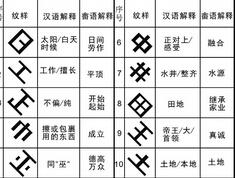 假借汉字字符纹 —— 畲族服饰花纹图案(五)